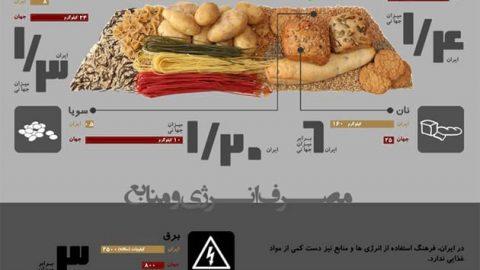 من ایرانی درست مصرف نمی کنم