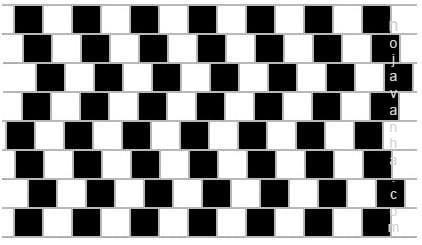 به نظر شما خط ها باهم موازی هستند؟