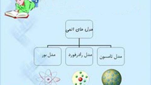 آموزش مدلهای اتمی با پاورپوینت