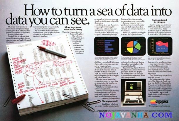 Vintage-Computer-Ads-13-سخت افزار