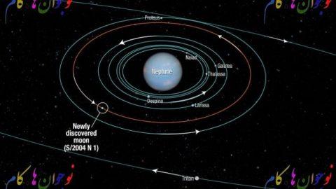 اقمار سیاره نپتون
