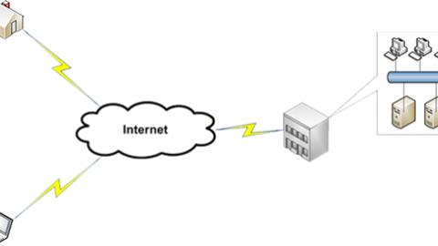 درس ۳-۵: وی پی ان چیست؟ (VPN)
