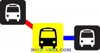 citybus5 nojavanha