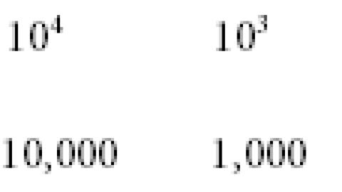 درس ریاضی (درس ۵-۱۰)