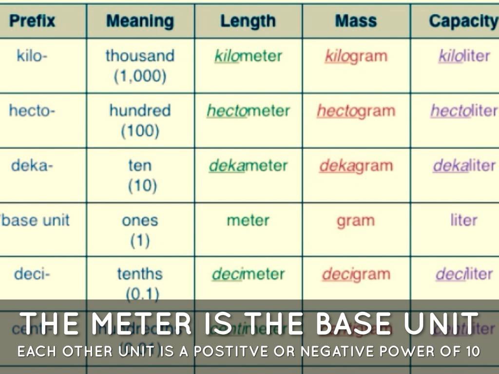 اندازه گیری متریک (1)