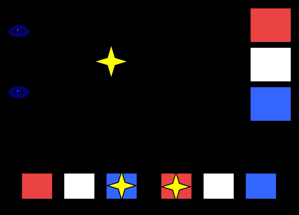 نجوم (2)