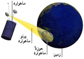 ماهواره (3)