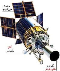 ماهواره (4)