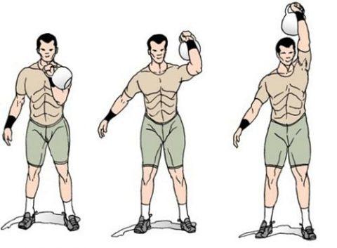 تمرین های ورزشی با کتل بل
