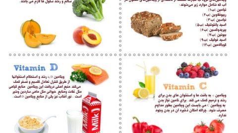 ویتامین های خوردنی ها