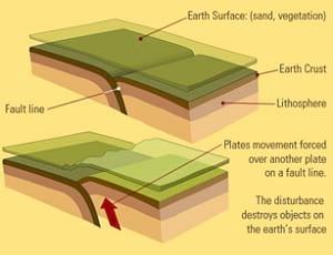 زمین لرزه 1