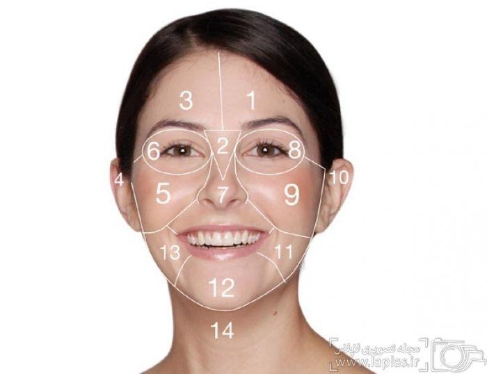 لکه های صورت