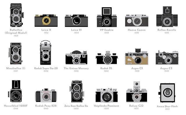دوربین های قدیمی (2)