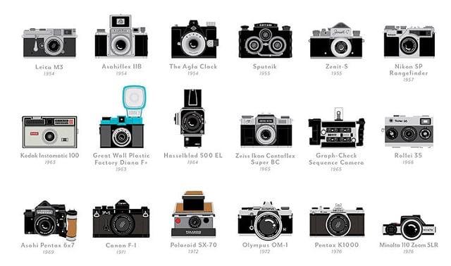 دوربین های قدیمی (3)
