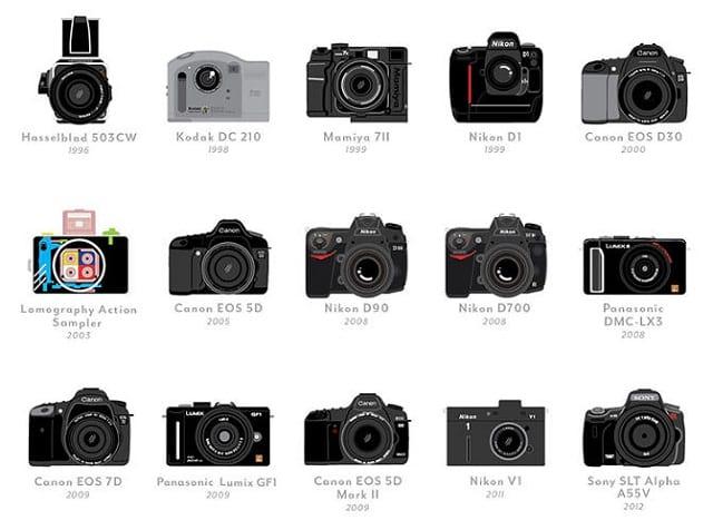دوربین های قدیمی (4)