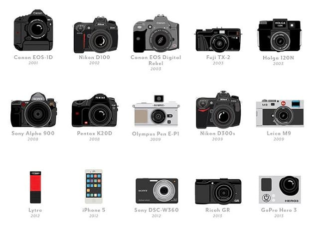 دوربین های قدیمی (5)