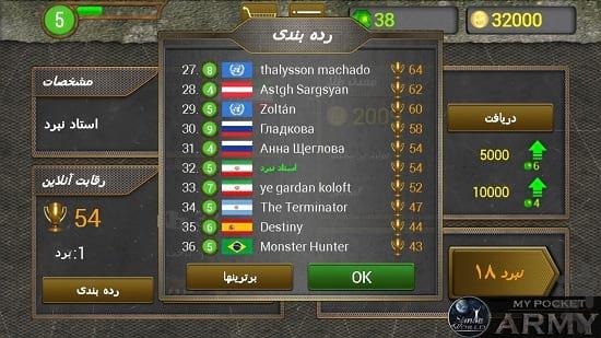 ارتش جیبی (2)