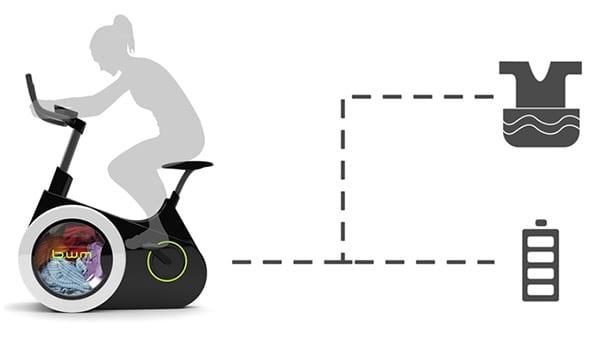 دوچرخه یا ماشین لباسشویی (5)