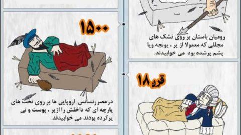 مردم دنیا در طول زمان چگونه می خوابیدند؟