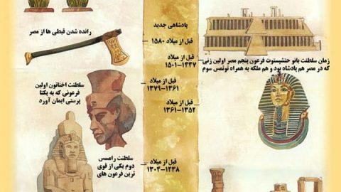 رویدادهای مهم در تاریخ مصر باستان!