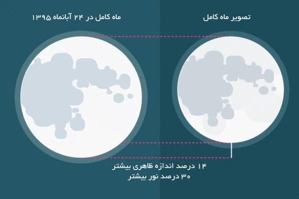 درخشان ترین ماه (2)