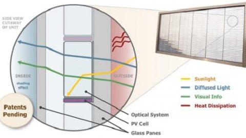 پنجره های خورشیدی