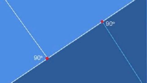 کادربندی (قانون مثلث طلایی )