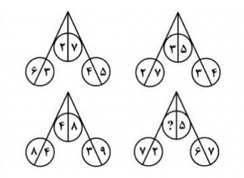 مسابقه هوش و ریاضی (شماره ۲)