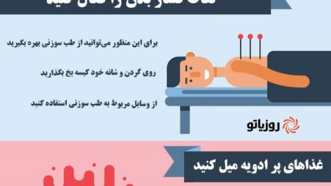 اینفوگرافی؛ ۱۰ راهکار علمی برای کاهش گرمای بدن