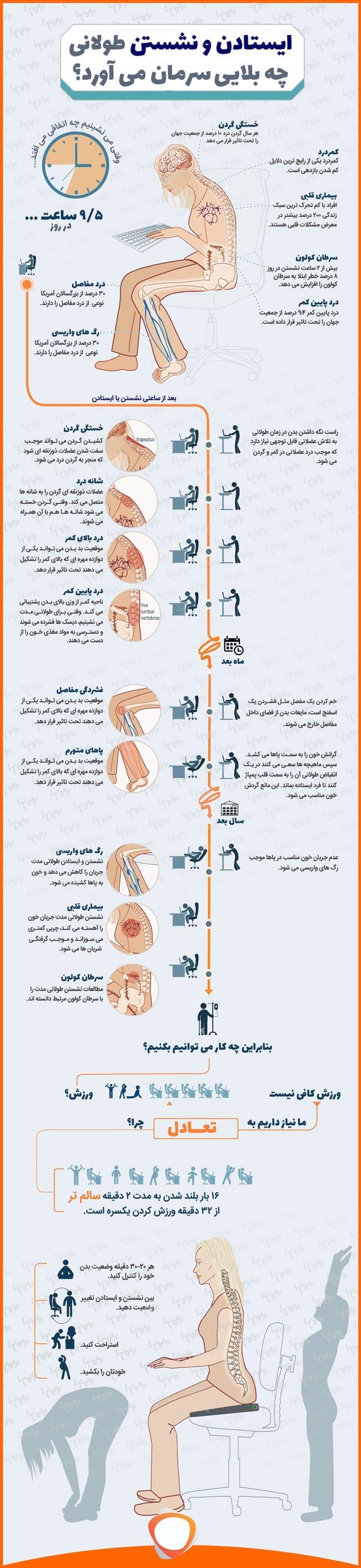 اینفوگرافی سلامتی
