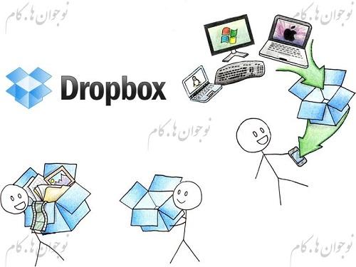 دراپ باکس