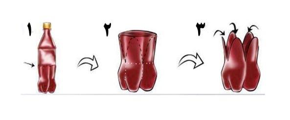 مراحل ساخت کاردستی جعبه شکلات با بطری نوشابه