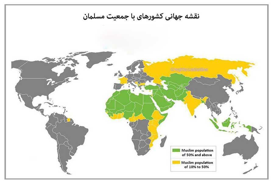 مسلمانان جهان
